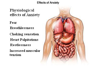 Physiological effects of anxiety